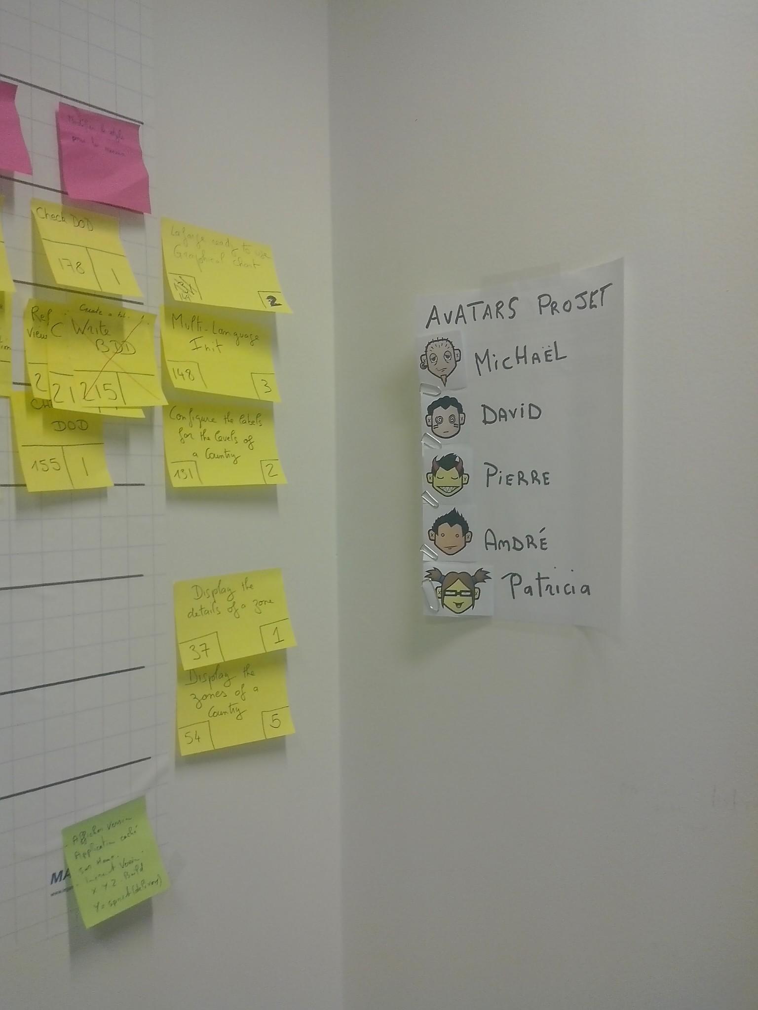 Avatars projet agile