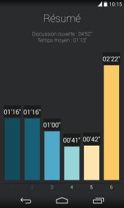 agile-timer-3