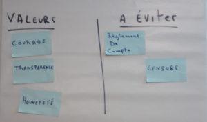 retrospective-adp-gsi-equipescrum-rules
